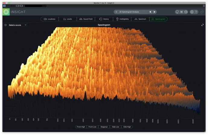 iZotope Insight 2 - loudness levels spectrum spectrgram